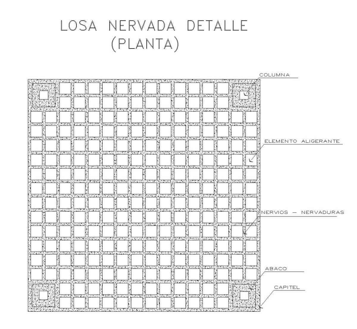 PLANTA LOSA NERVADA
