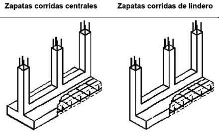 zap corrida