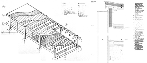 http://tecnne.com/arquitectura/mies-revisitado-la-casa-farnsworth/