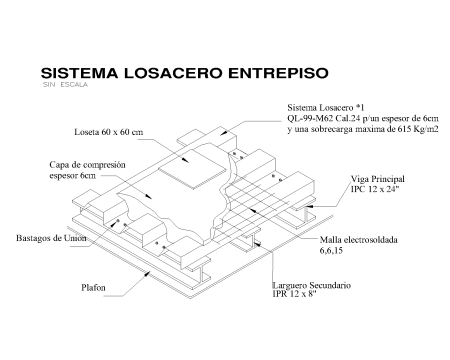 Sistema Losacero-Model