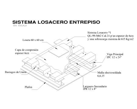 sistema-losacero-model